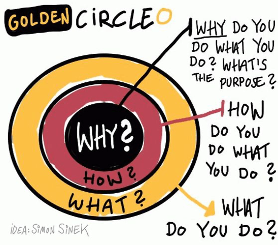 "Justin Holbrook on Twitter: ""A6: Find your why. Why do you teach ..."